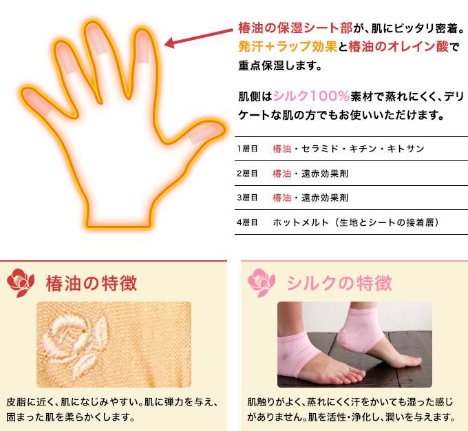 set_jyoshiryoku_03